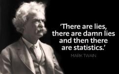 5.-Mark-Twain-Quote